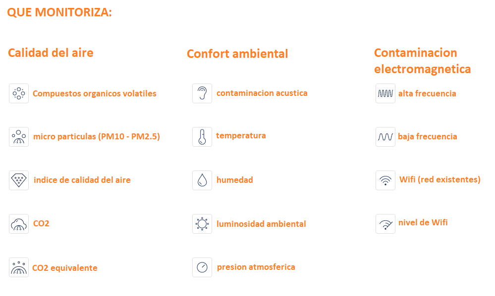 caracteristicas Aircare